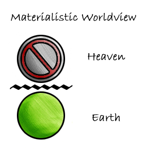 3 Materialistic Worldview B
